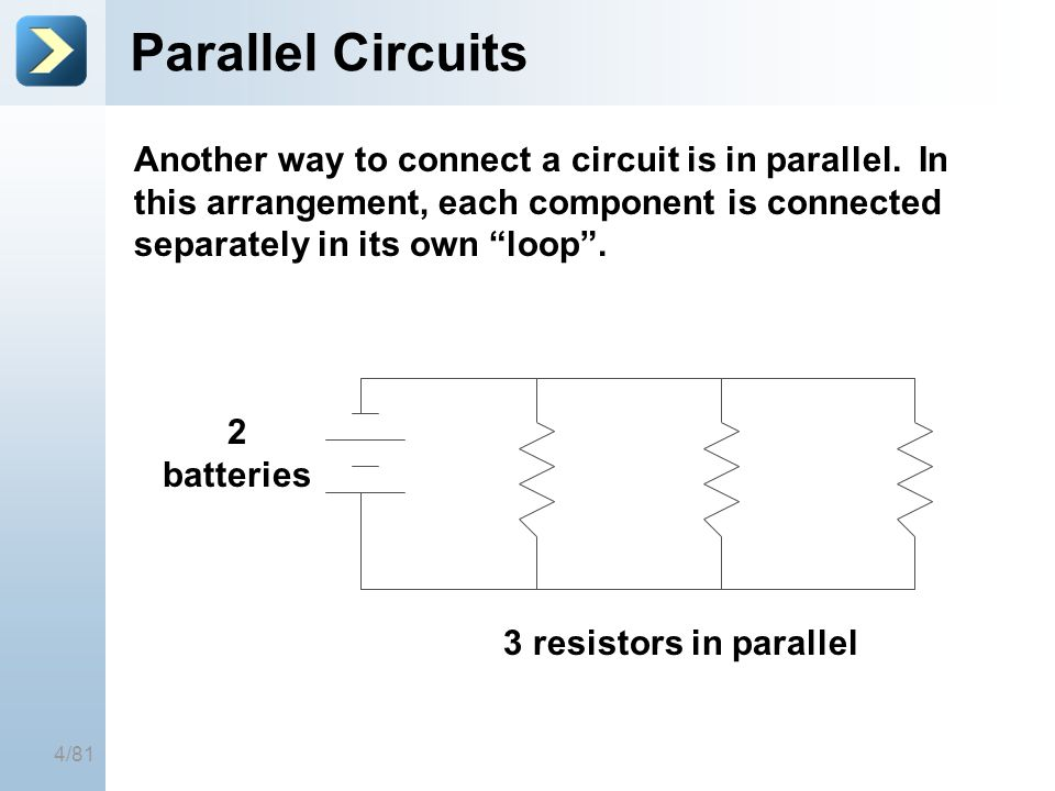 25-Mar-17 Parallel Circuits. [Title of the course]